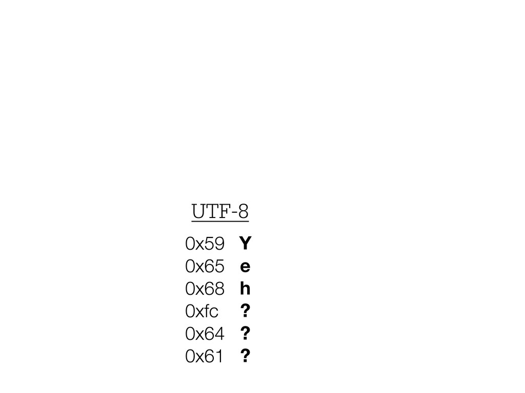 Y e h ? ? ? 0x59 0x65 0x68 0xfc 0x64 0x61 UTF-8