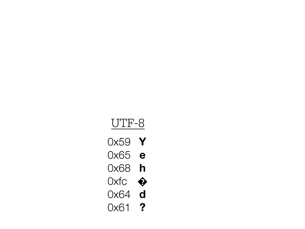 Y e h d ? 0x59 0x65 0x68 0xfc 0x64 0x61 UTF-8