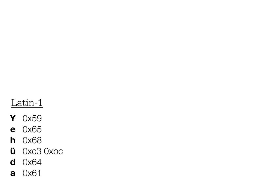 Y e h ü d a 0x59 0x65 0x68 0xc3 0xbc 0x64 0x61 ...