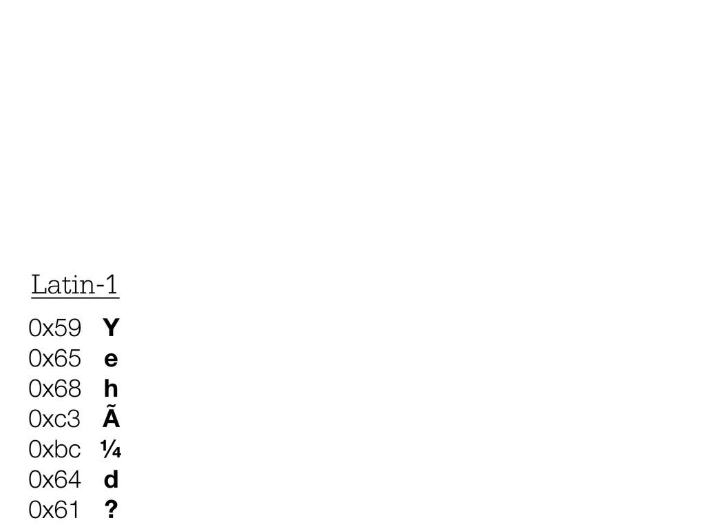 Y e h à ¼ d ? 0x59 0x65 0x68 0xc3 0xbc 0x64 0x6...