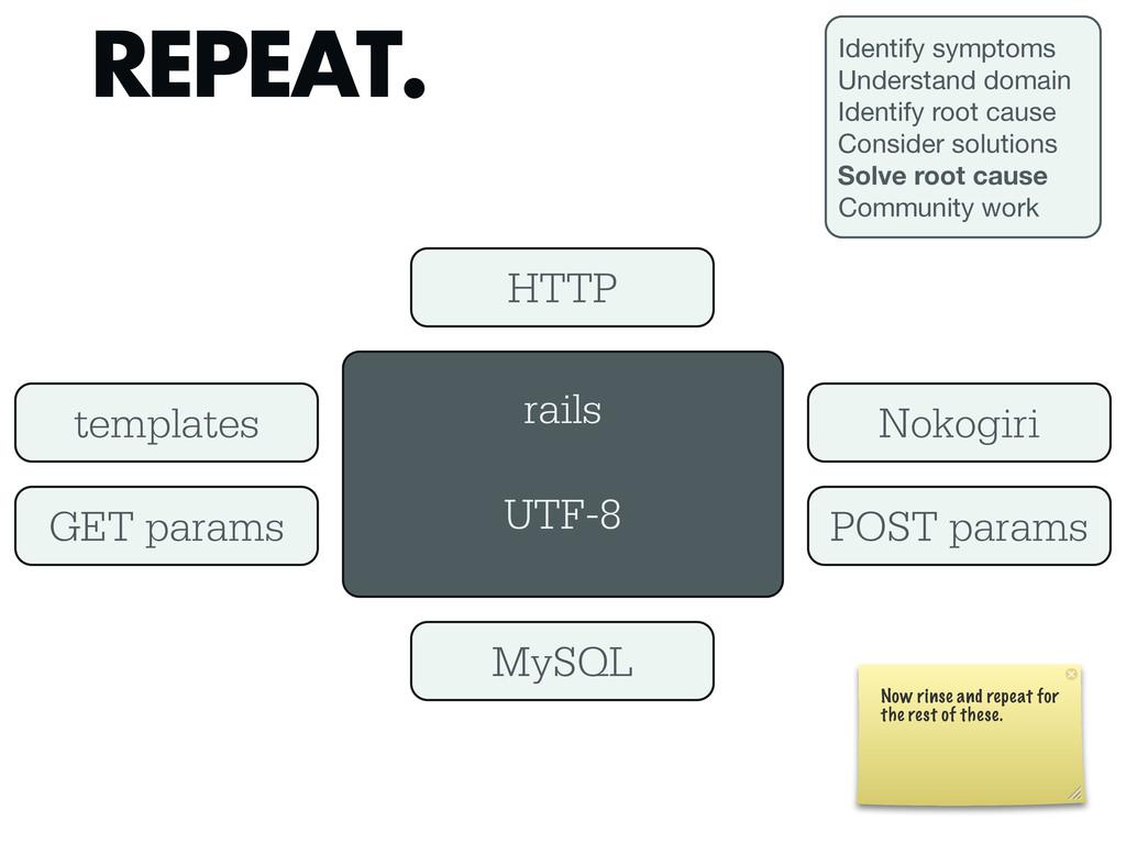 rails UTF-8 HTTP MySQL GET params Nokogiri temp...