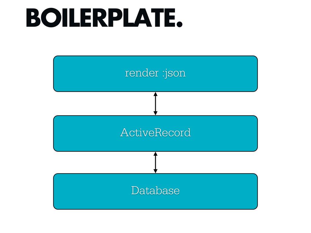 BOILERPLATE. ActiveRecord Database render :json
