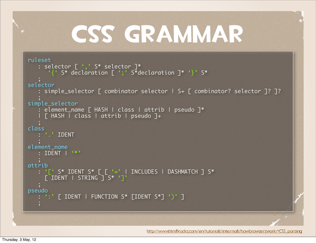 css GRAMMAR ruleset : selector [ ',' S* selecto...