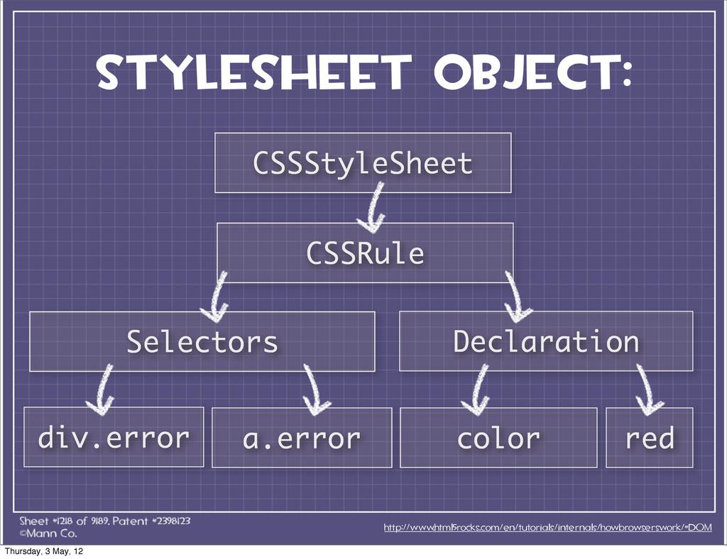 STYLESHEET OBJECT: http://www.html5rocks.com/en...
