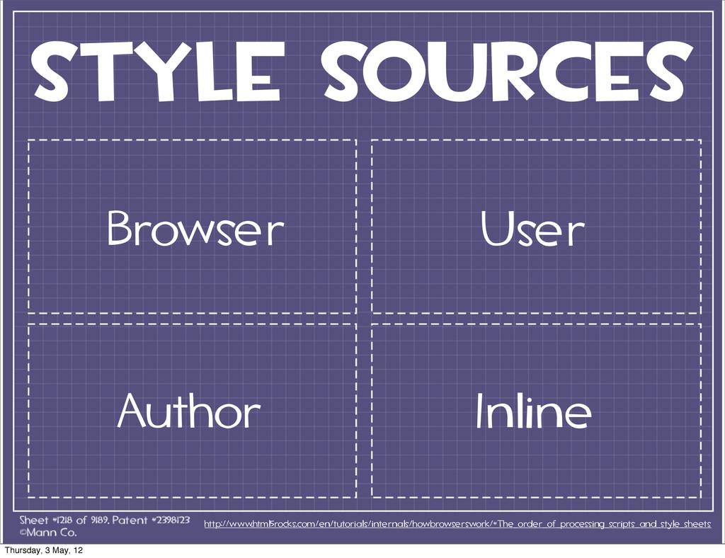 style sources http://www.html5rocks.com/en/tuto...
