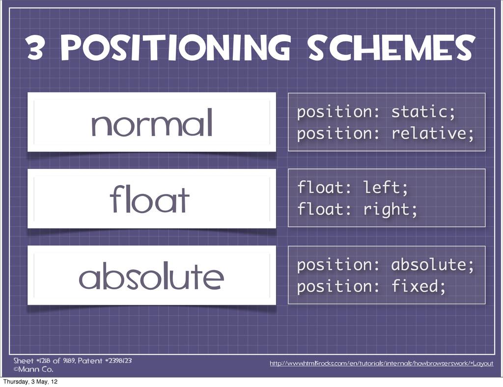 3 Positioning Schemes http://www.html5rocks.com...