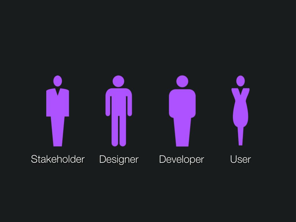 Stakeholder Designer Developer User