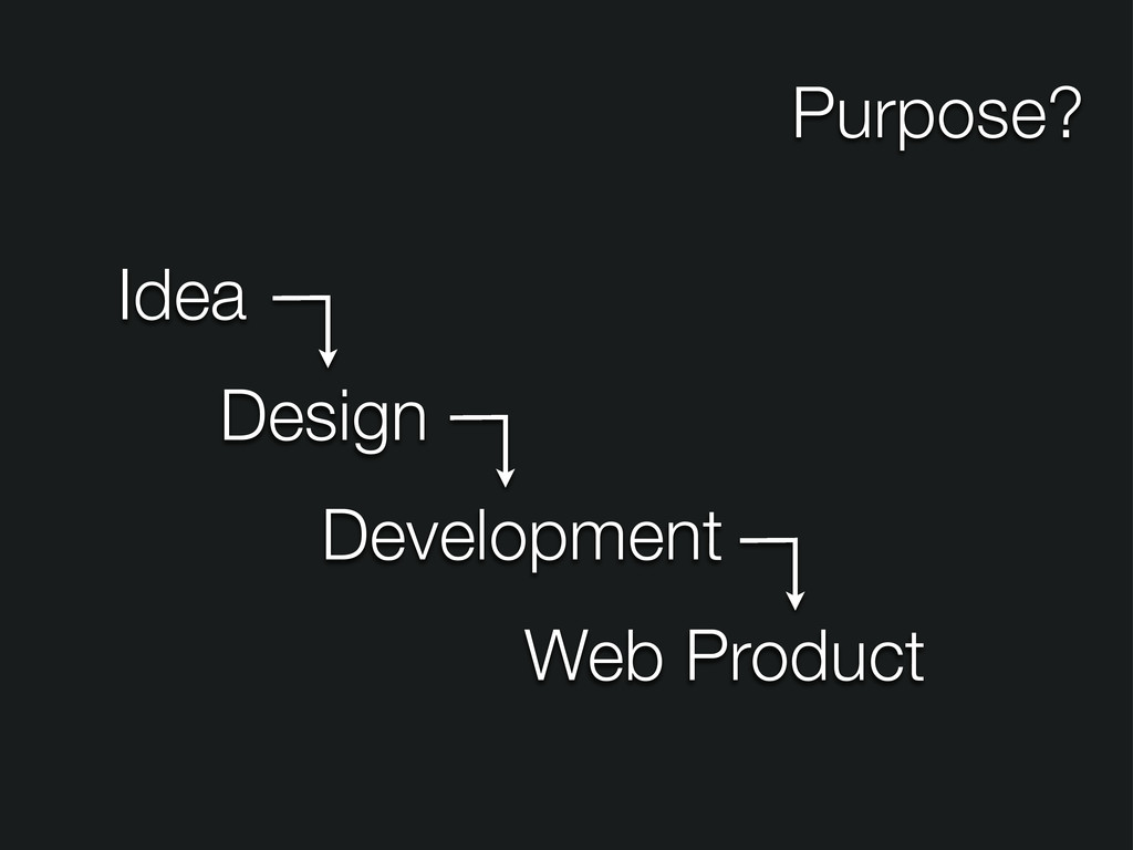 Idea Design Development Web Product Purpose?