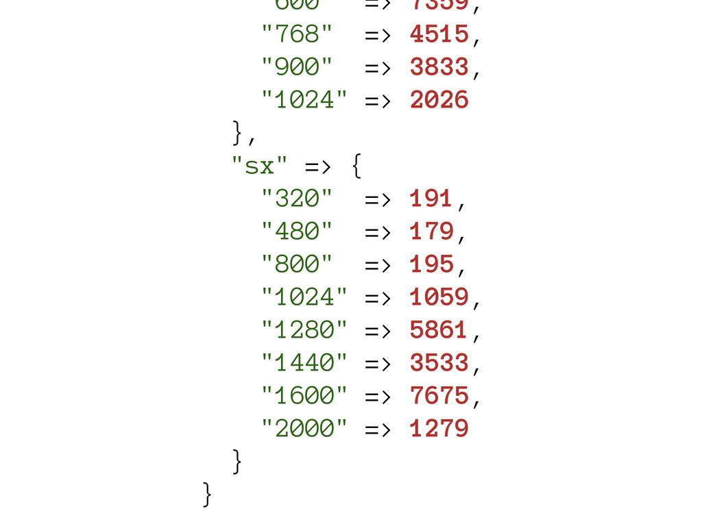 """600"" => 7359, ""768"" => 4515, ""900"" => 3833, ""1..."