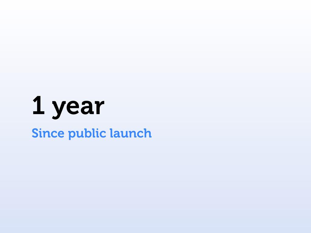 1 year Since public launch