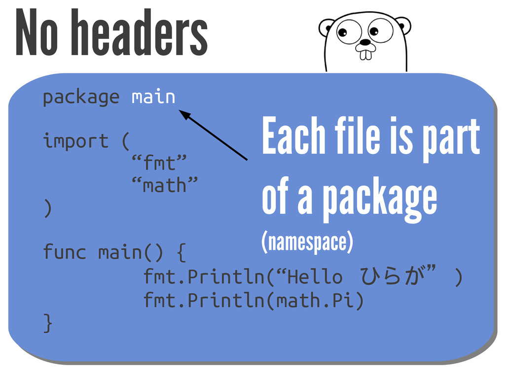 "No headers package main import ( ""fmt"" ""math"" )..."