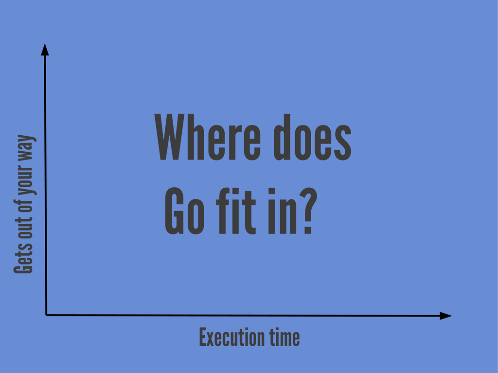 Execution time Where does Go fit in? Gets out o...