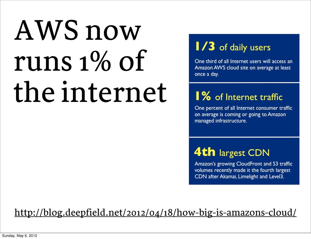 AWS now runs 1% of the internet http://blog.dee...