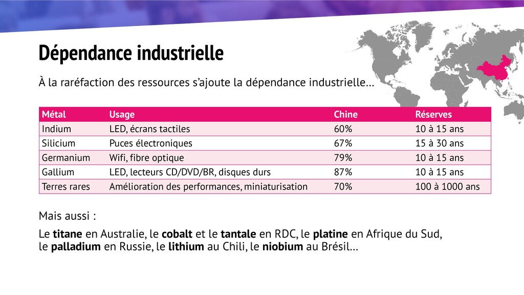 Dépendance industrielle À la raréfaction des re...