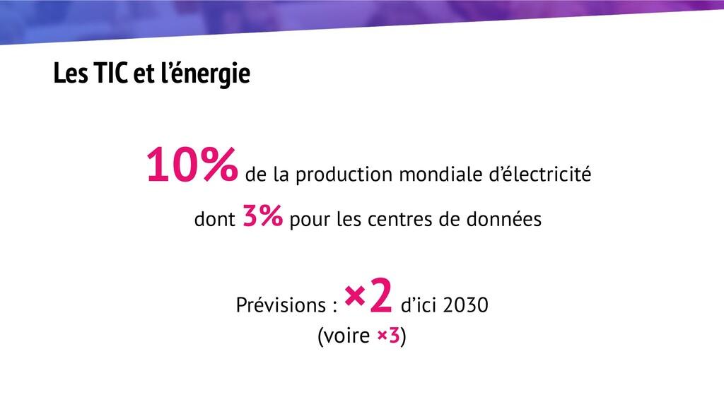 Les TIC et l'énergie Prévisions : ×2d'ici 2030 ...