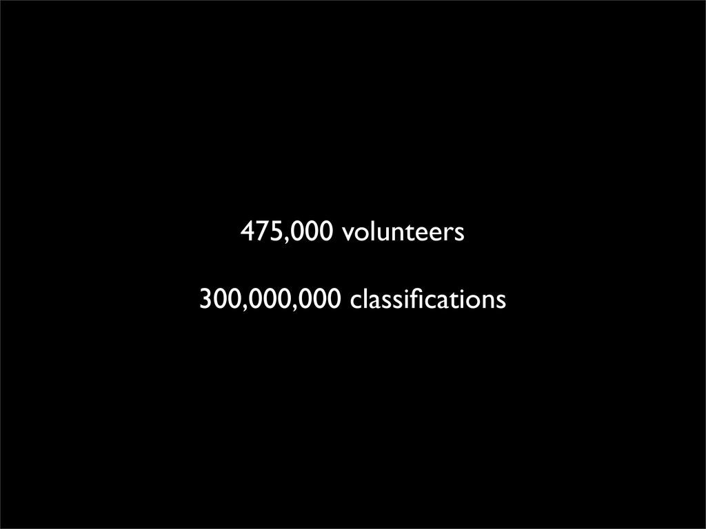 475,000 volunteers 300,000,000 classifications