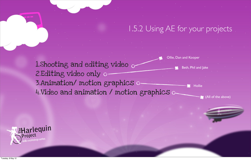 1.5.2 Using AE for your projects 1.Shooting and...