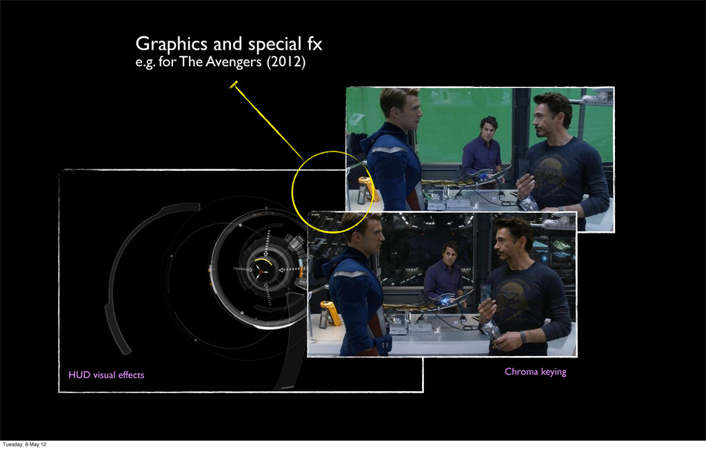 Graphics and special fx e.g. for The Avengers (...