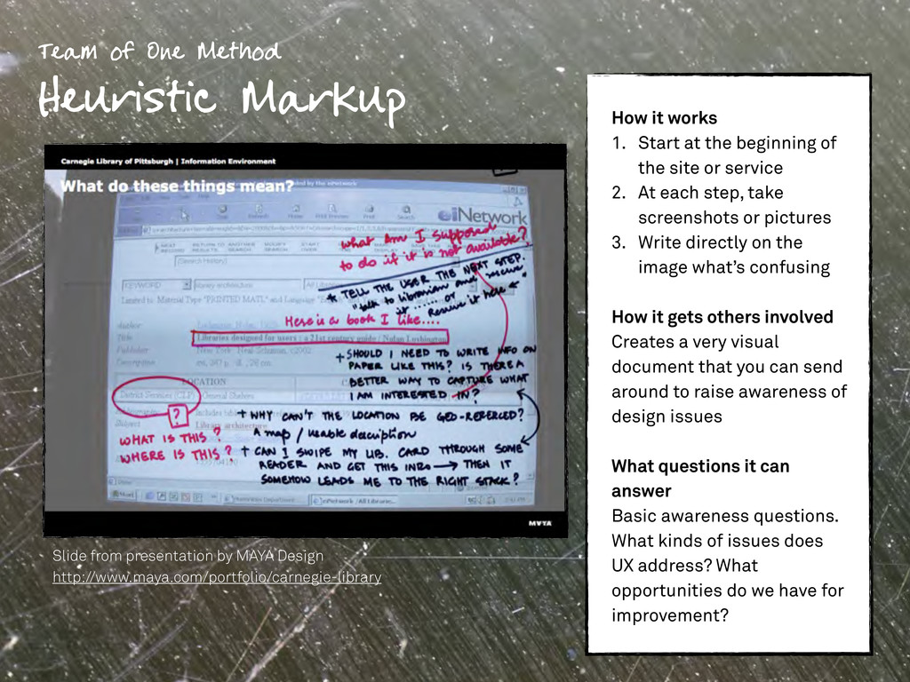Team of One Method Heuristic Markup Slide from ...