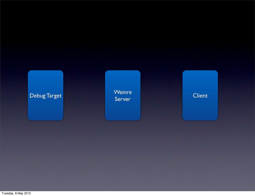 Debug Target Weinre Server Client Tuesday, 8 Ma...