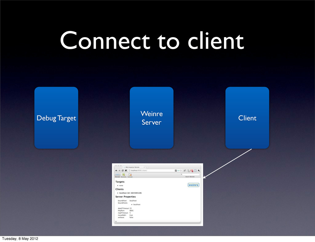 Connect to client Debug Target Weinre Server Cl...