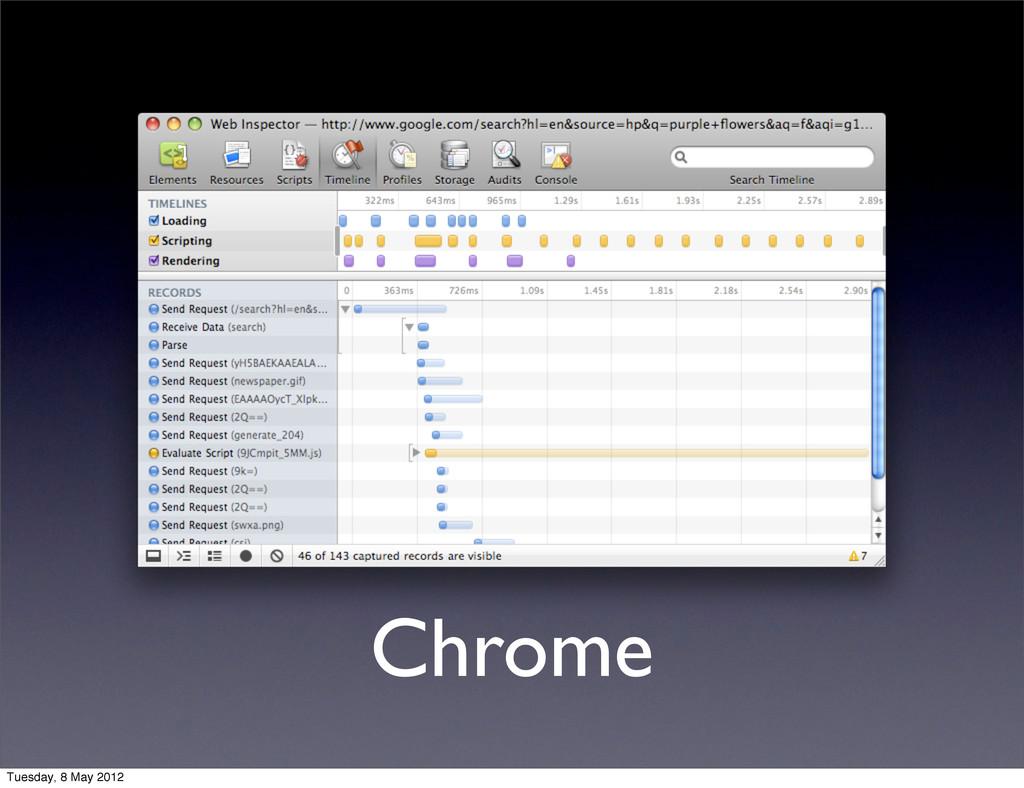 Chrome Tuesday, 8 May 2012