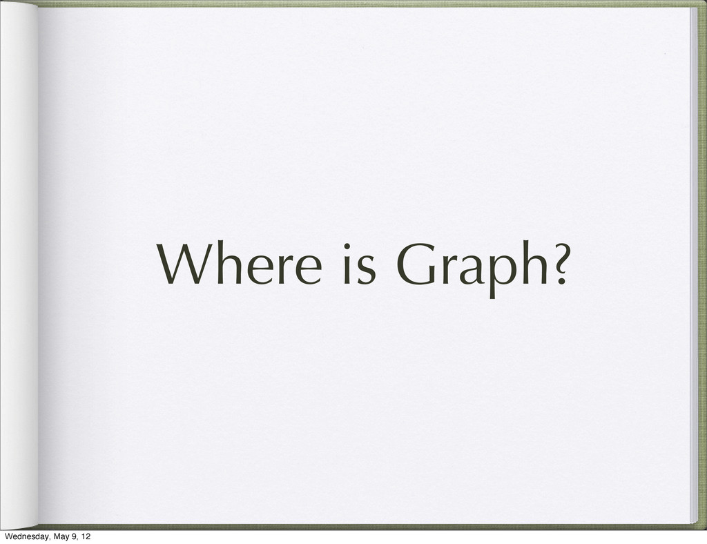Where is Graph? Wednesday, May 9, 12