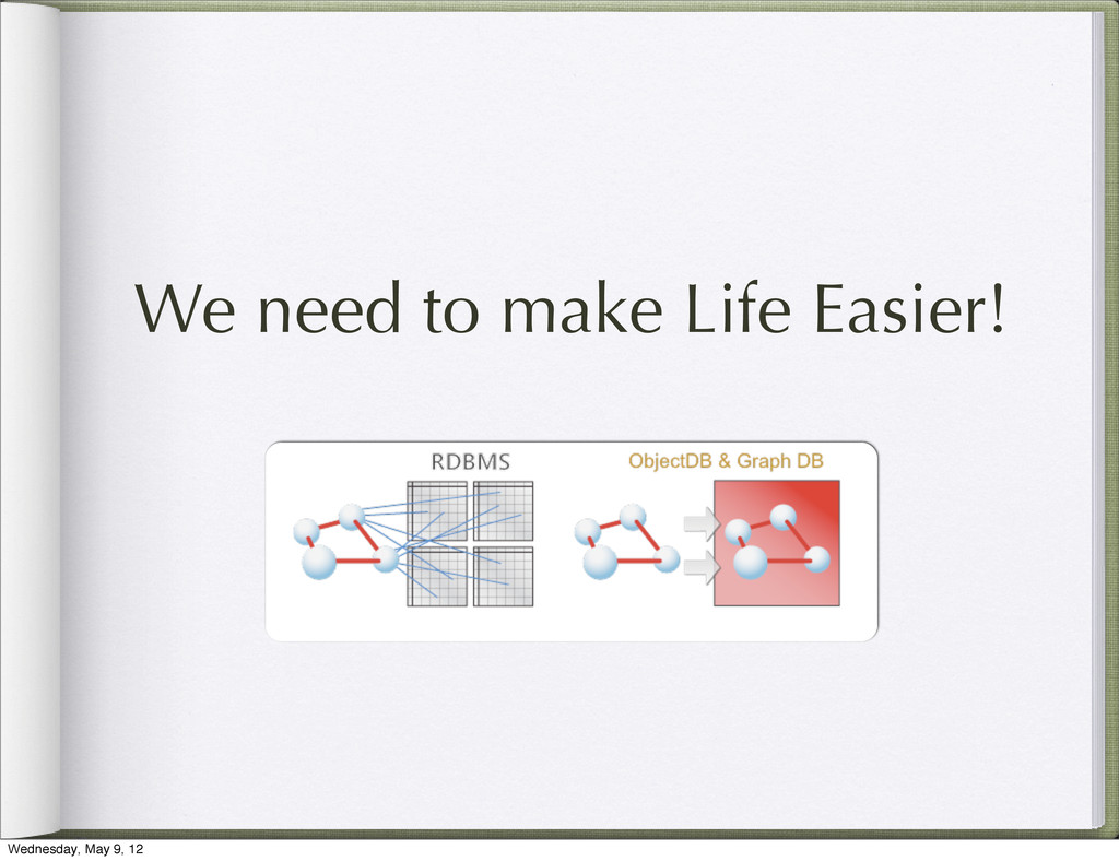 We need to make Life Easier! Wednesday, May 9, ...