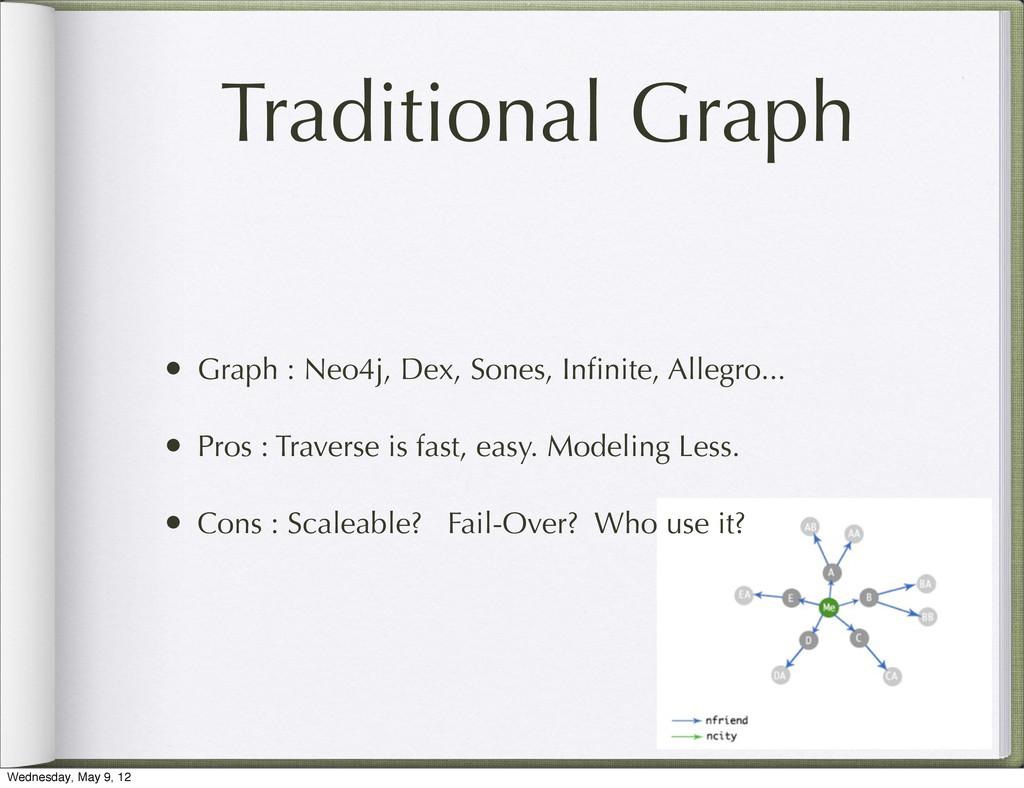 Traditional Graph • Graph : Neo4j, Dex, Sones, ...