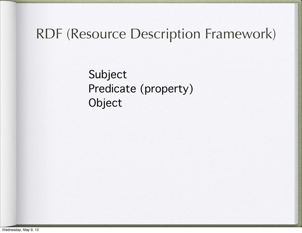 RDF (Resource Description Framework) Subject Pr...