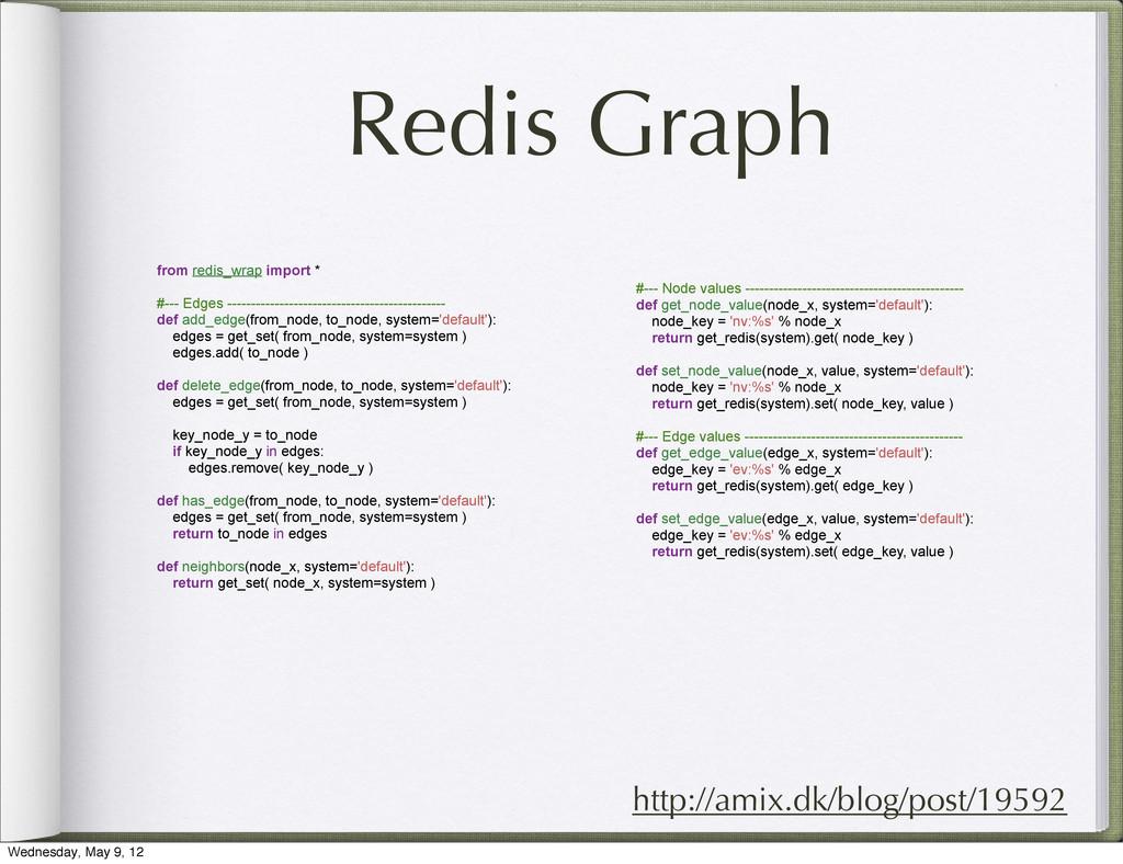 Redis Graph http://amix.dk/blog/post/19592 from...