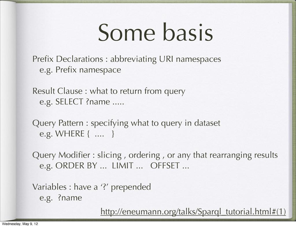 Some basis Prefix Declarations : abbreviating UR...