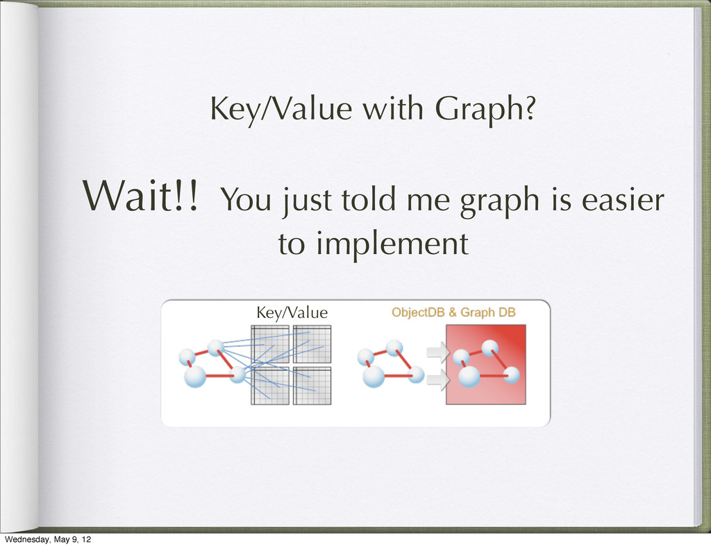 Key/Value with Graph? Wait!! You just told me g...