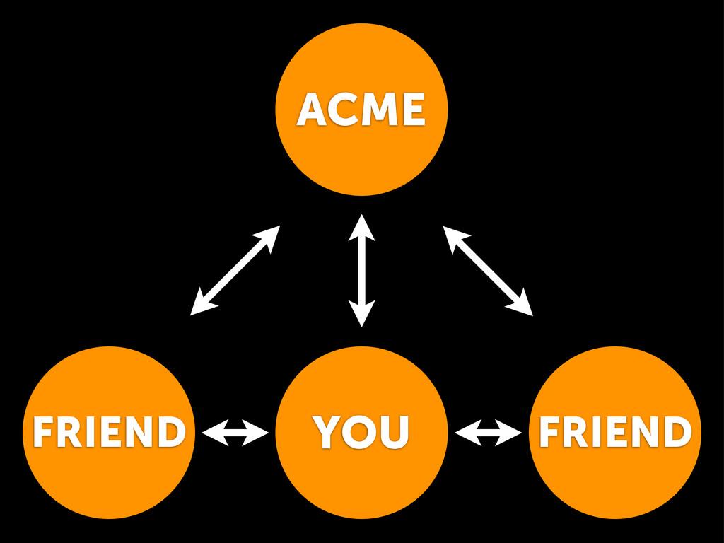 YOU ACME FRIEND FRIEND