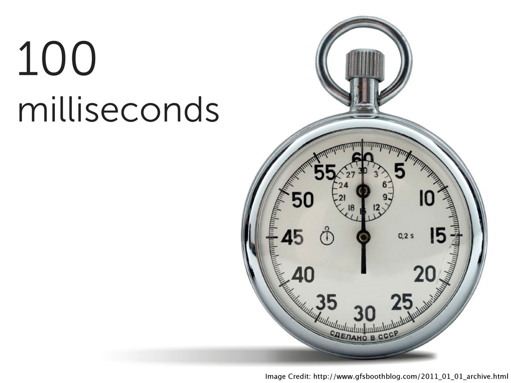 100 milliseconds Image Credit: http://www.gfsbo...