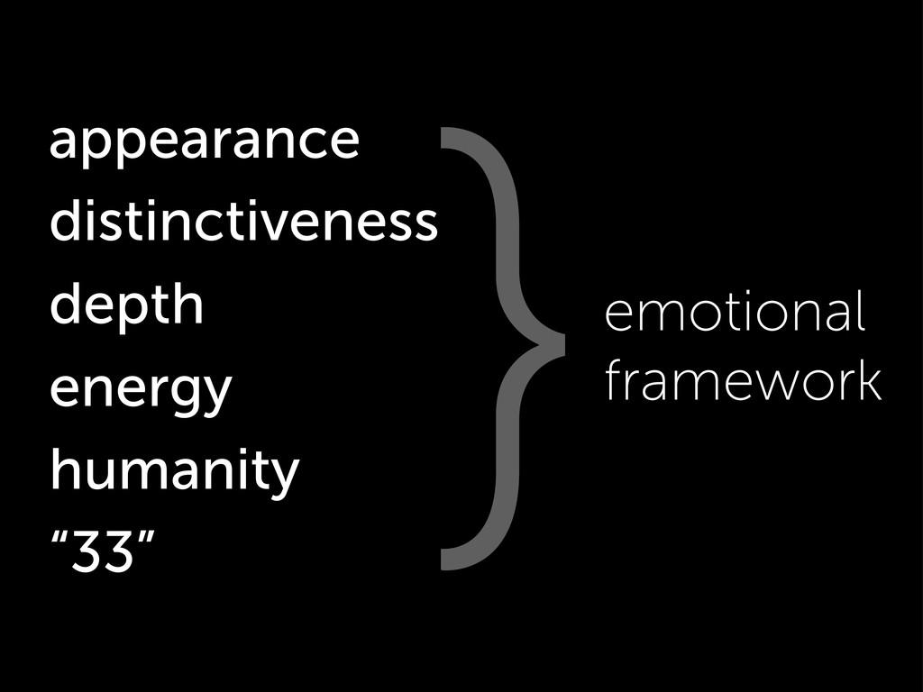 appearance distinctiveness depth energy humanit...