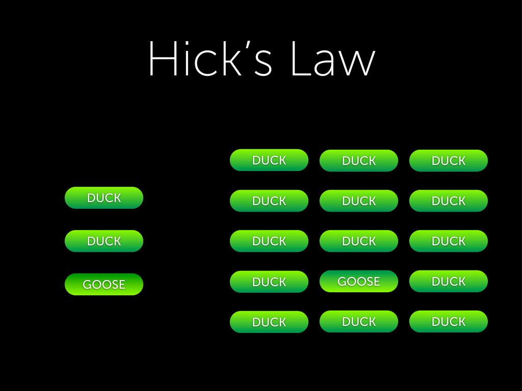 Hick's Law GOOSE DUCK DUCK DUCK DUCK DUCK DUCK ...