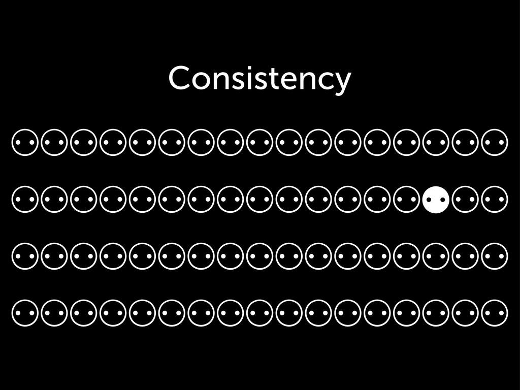 Consistency ⚇⚇⚇⚇⚇⚇⚇⚇⚇⚇⚇⚇⚇⚇⚇⚇⚇ ⚇⚇⚇⚇⚇⚇⚇⚇⚇⚇⚇⚇⚇⚇⚉⚇⚇...