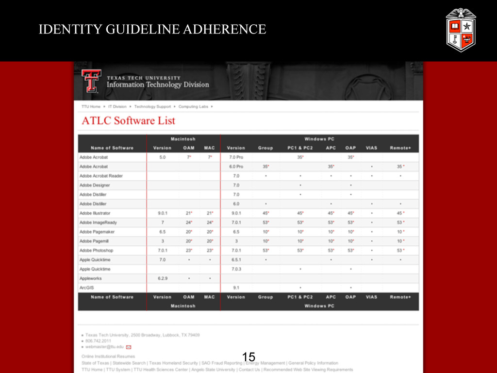 IDENTITY GUIDELINE ADHERENCE 15