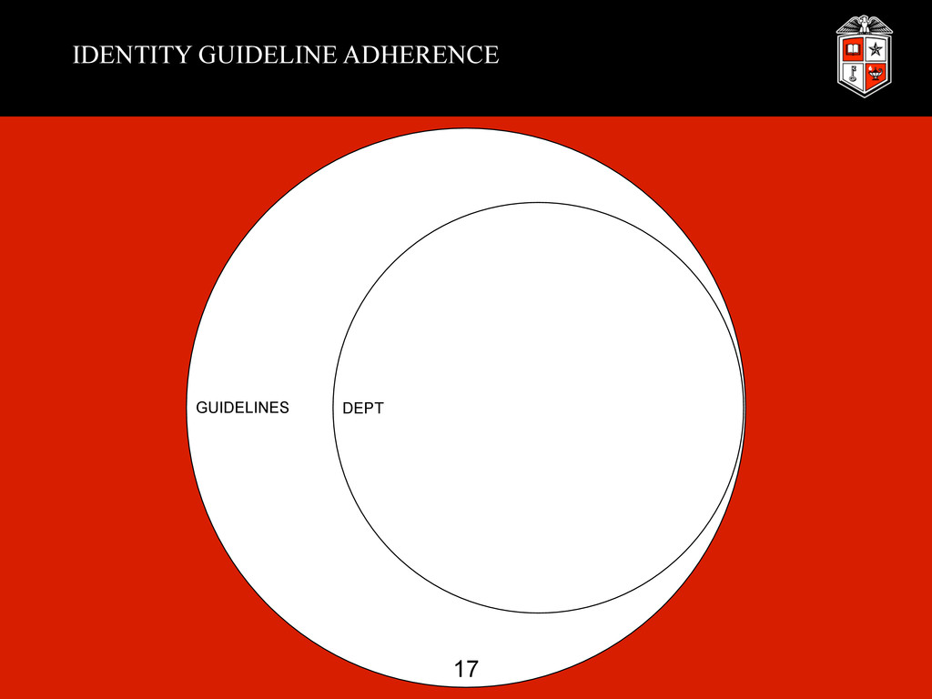 IDENTITY GUIDELINE ADHERENCE GUIDELINES DEPT 17