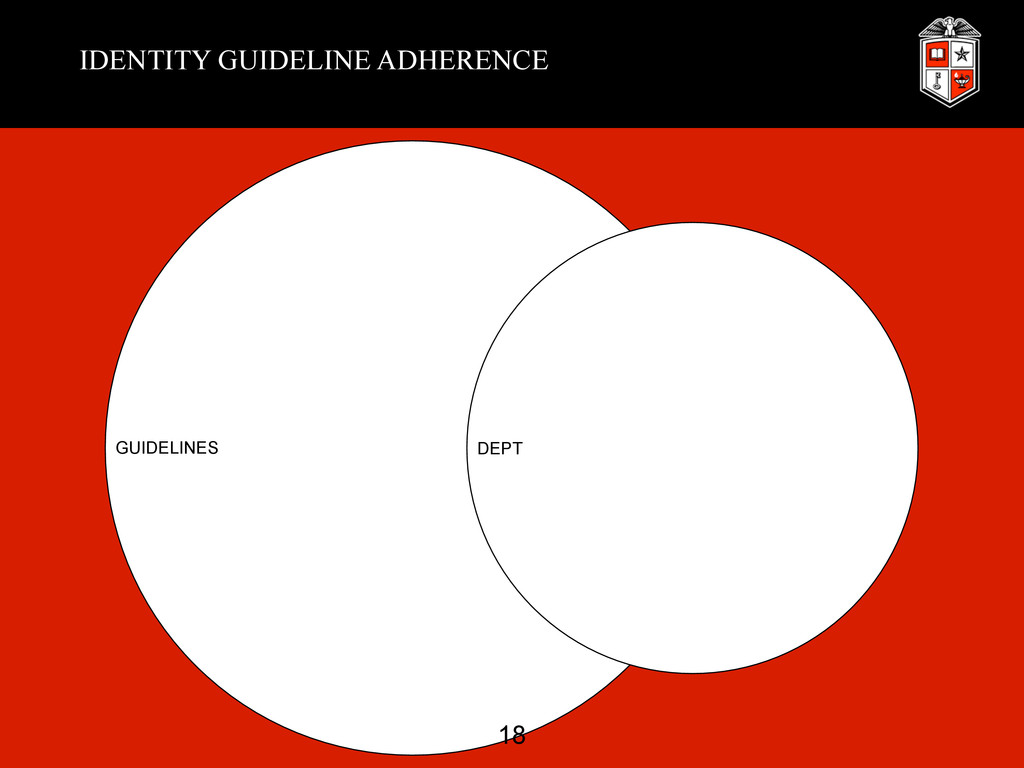 IDENTITY GUIDELINE ADHERENCE GUIDELINES DEPT 18