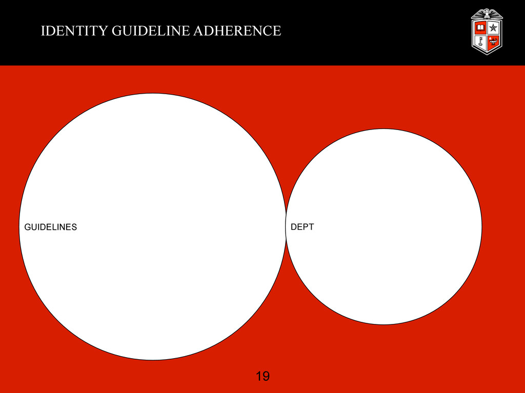IDENTITY GUIDELINE ADHERENCE GUIDELINES DEPT 19