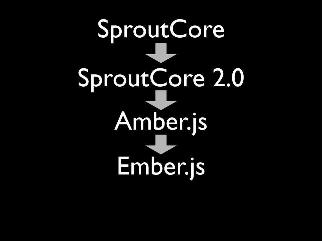 Ember.js SproutCore SproutCore 2.0 Amber.js