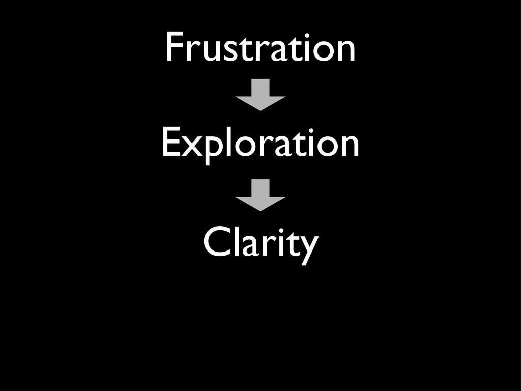 Frustration Exploration Clarity