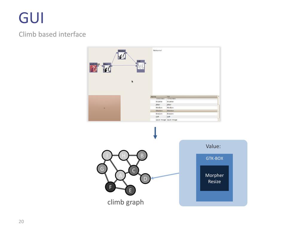 Value: GUI 20 Climb based interface I A H B D C...