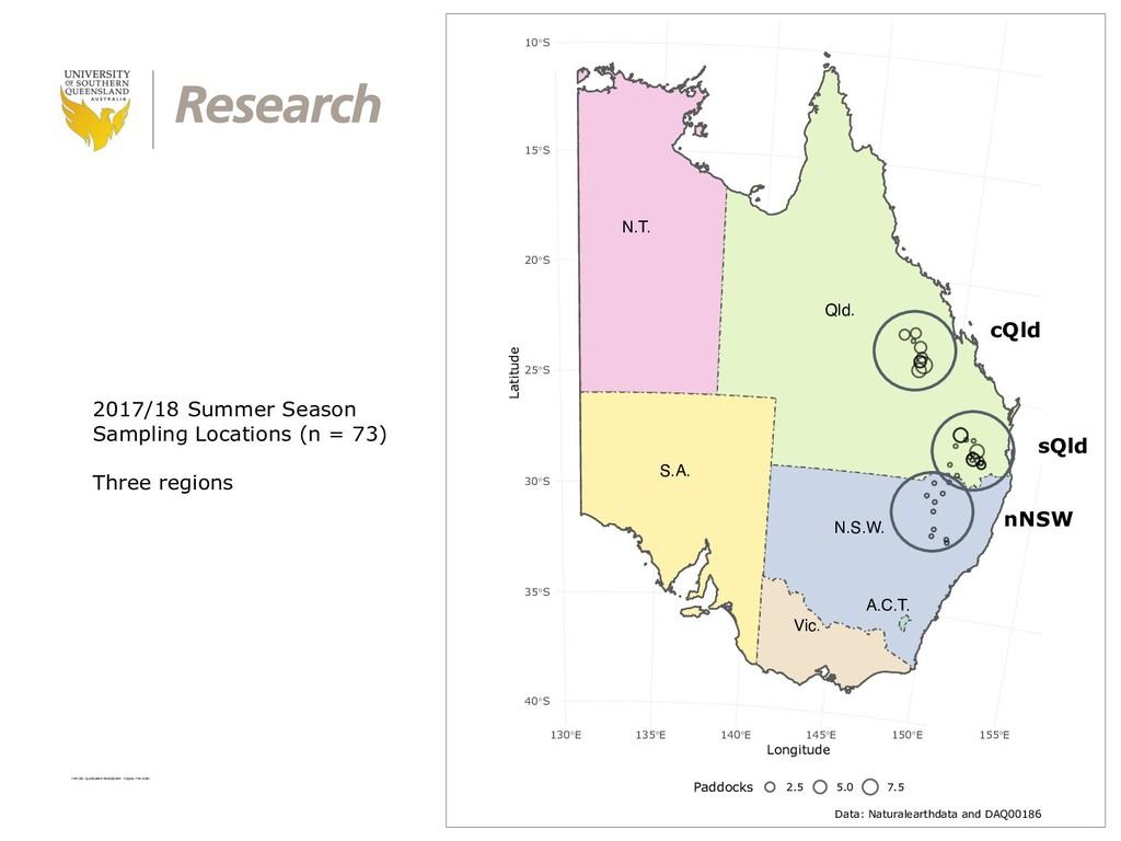 CRICOS: QLD00244B NSW02225M TEQSA: PRV12081 N.T...