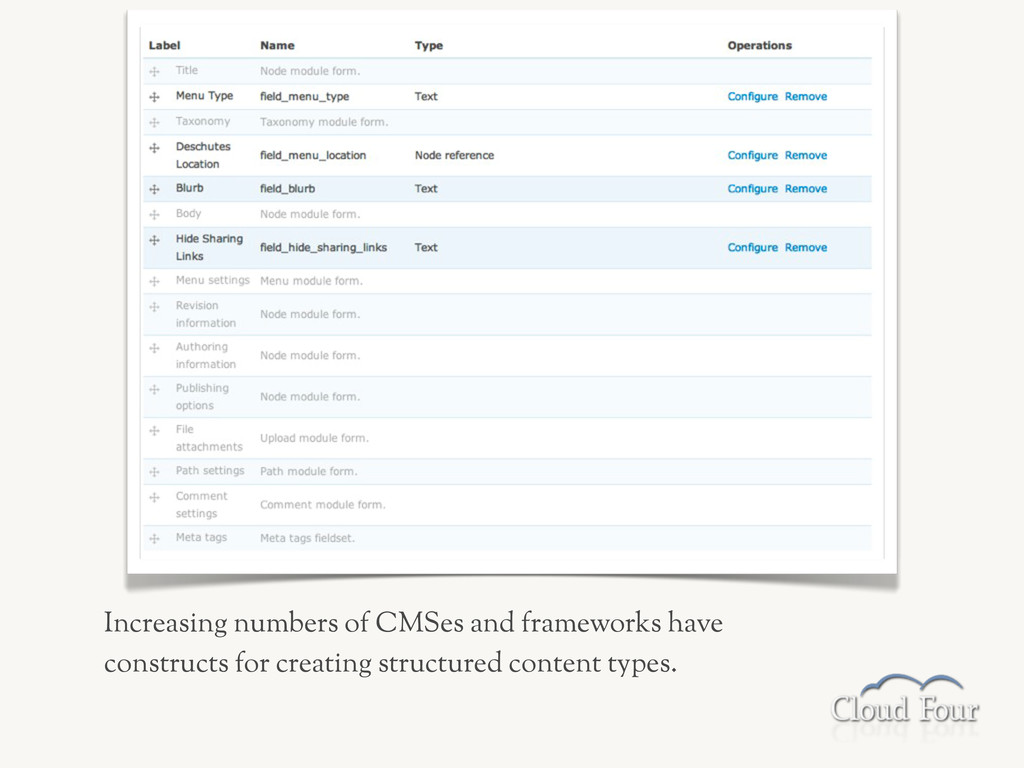 Increasing numbers of CMSes and frameworks have...