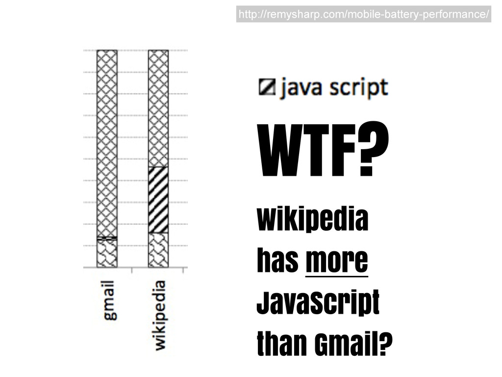 WTF? Wikipedia has more JavaScript than Gmail? ...