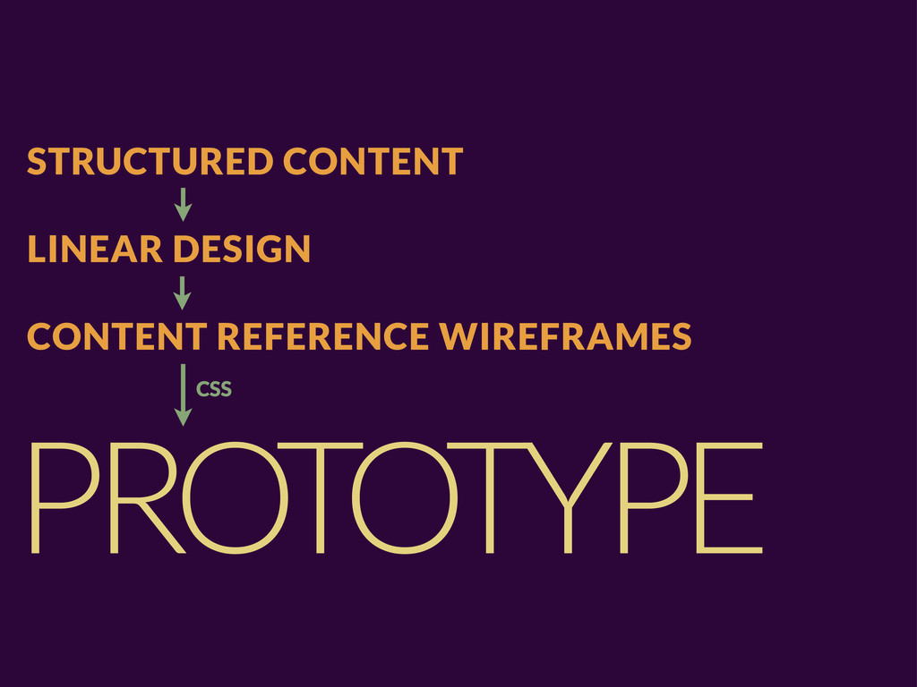PROTOTYPE STRUCTURED CONTENT LINEAR DESIGN CONT...