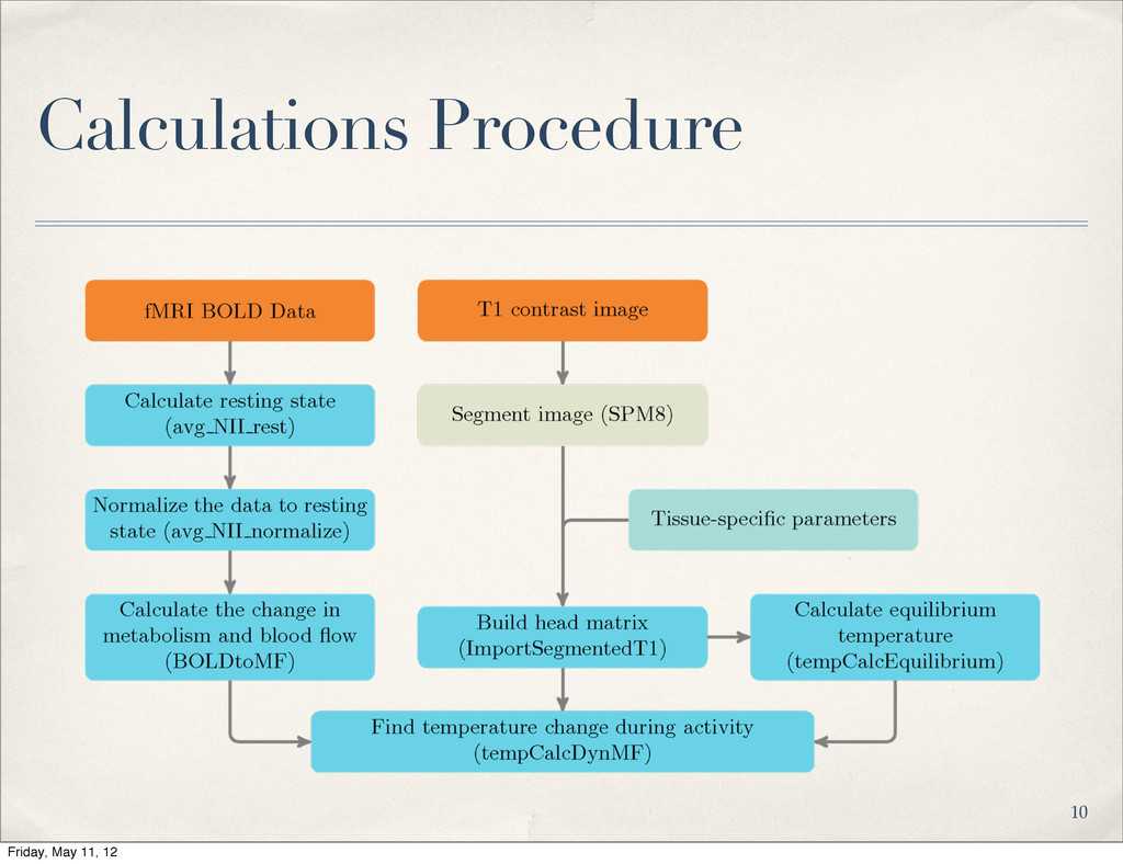 Calculations Procedure 10 Friday, May 11, 12
